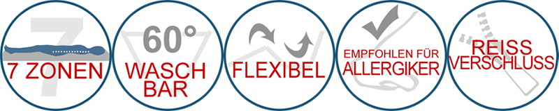 MaxiFlex Gütesiegel