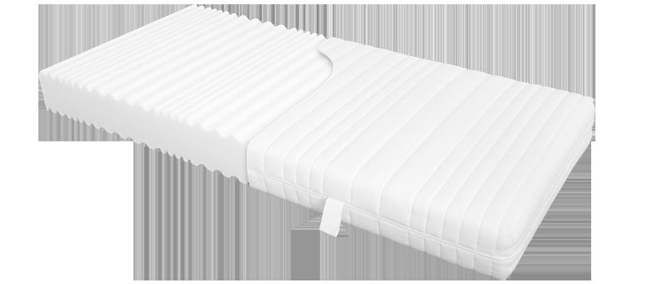 Schnittbild der Matratze